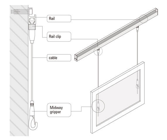 MR3 Wall Mounted Rail diagram 3